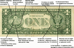 Illuminati Symbolism on Dollars
