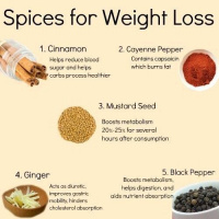 5 Spices for Weight Loss