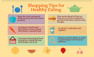 Resolve to start eating healthy today – you are worth it