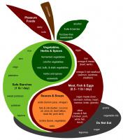 healthy food, vegetables